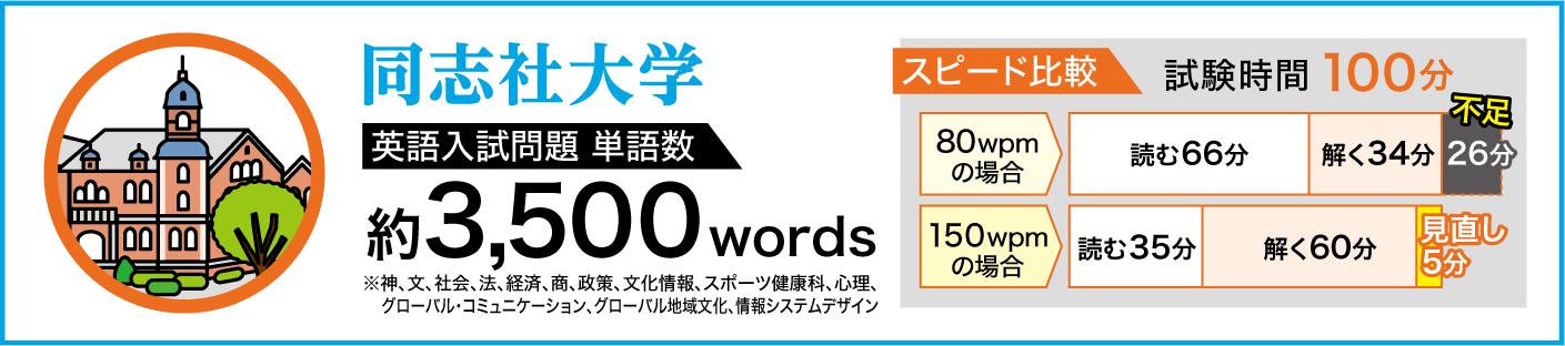英語 単語数カウント