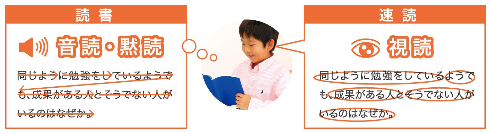 読書と速読の違い